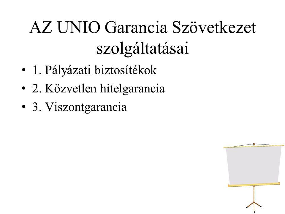 AZ UNIO Garancia Szövetkezet szolgáltatásai