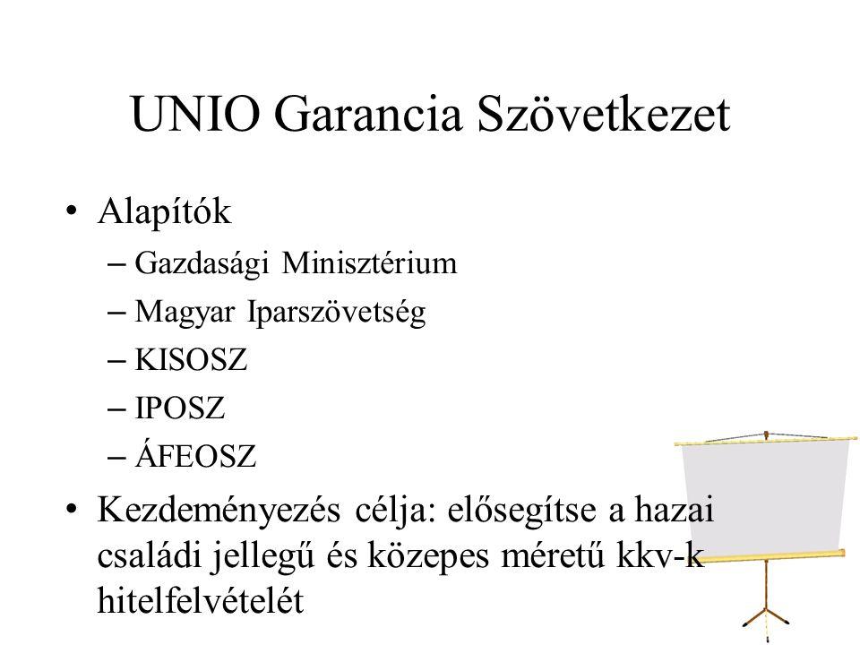 UNIO Garancia Szövetkezet