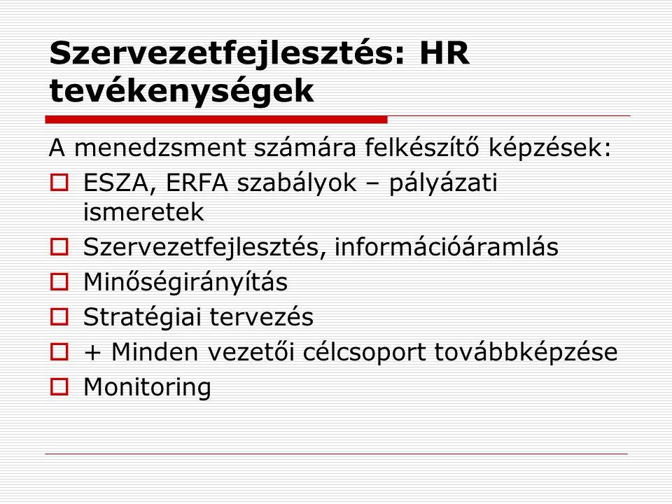 Szervezetfejlesztés: HR tevékenységek
