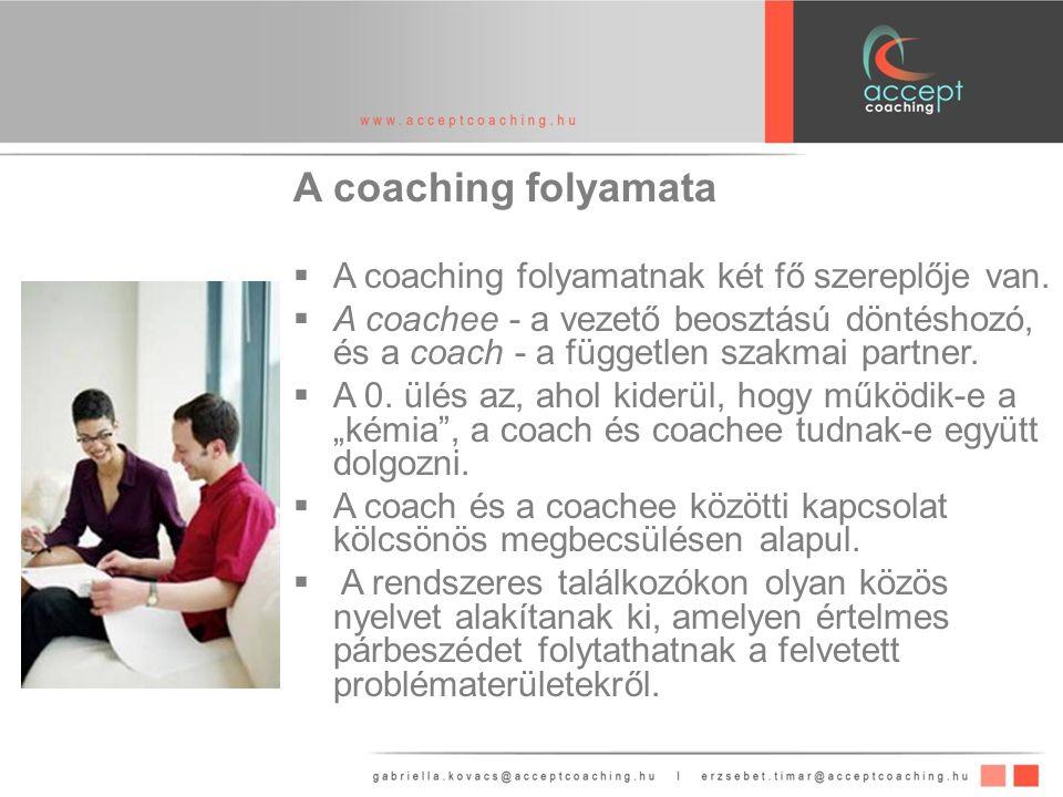 A coaching folyamata A coaching folyamatnak két fő szereplője van.