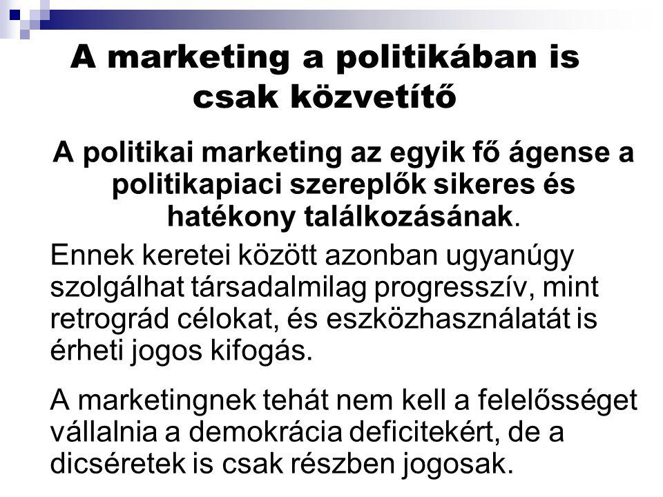 A marketing a politikában is csak közvetítő