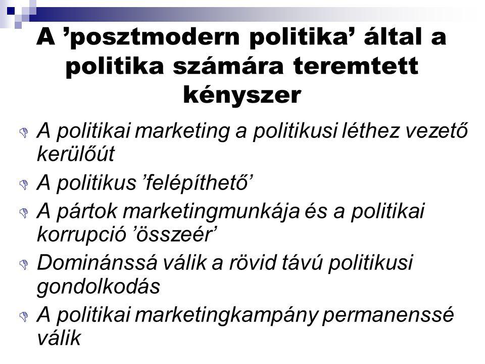 A 'posztmodern politika' által a politika számára teremtett kényszer