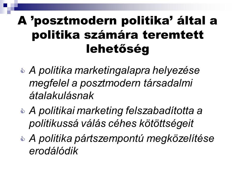 A 'posztmodern politika' által a politika számára teremtett lehetőség