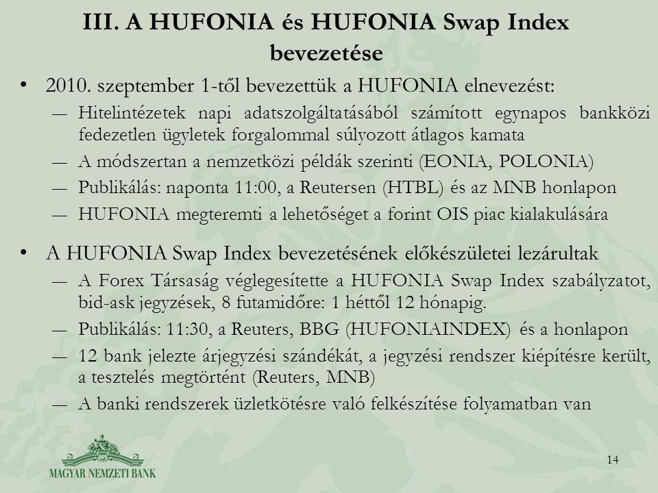 III. A HUFONIA és HUFONIA Swap Index bevezetése