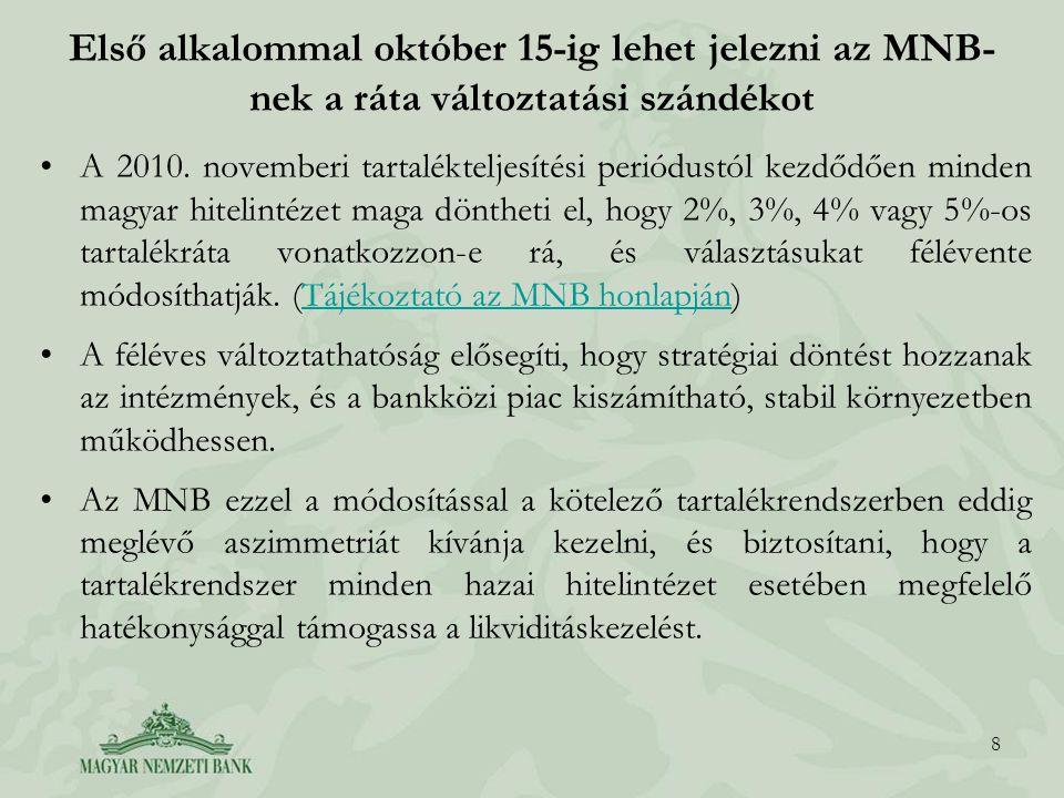 Első alkalommal október 15-ig lehet jelezni az MNB-nek a ráta változtatási szándékot