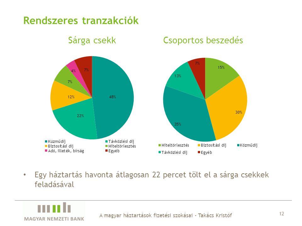 Rendszeres tranzakciók