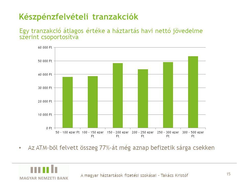 Készpénzfelvételi tranzakciók