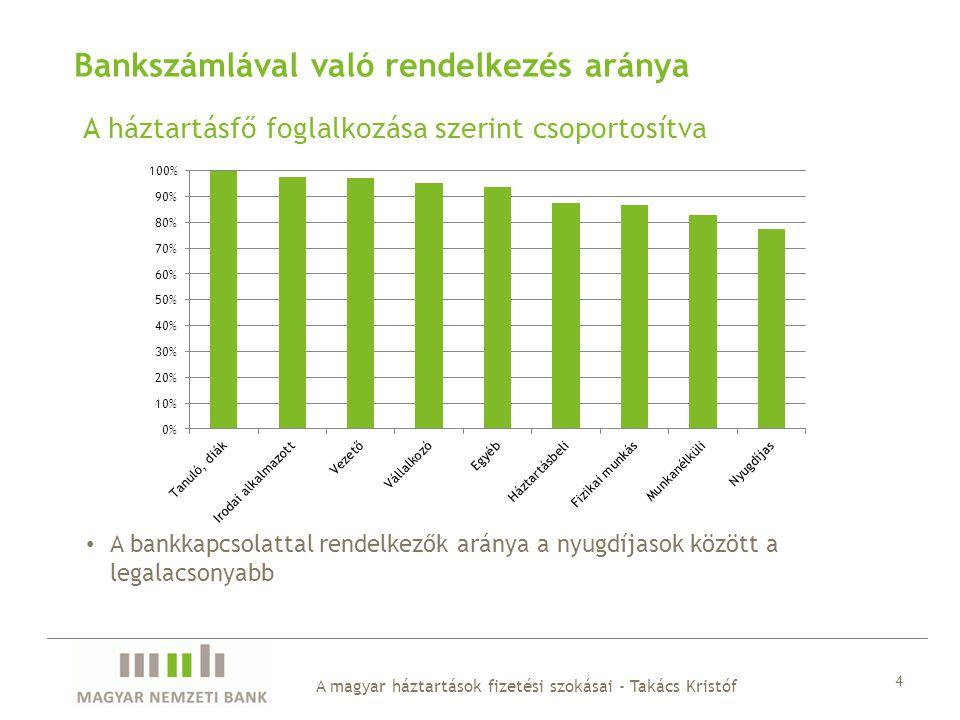 Bankszámlával való rendelkezés aránya