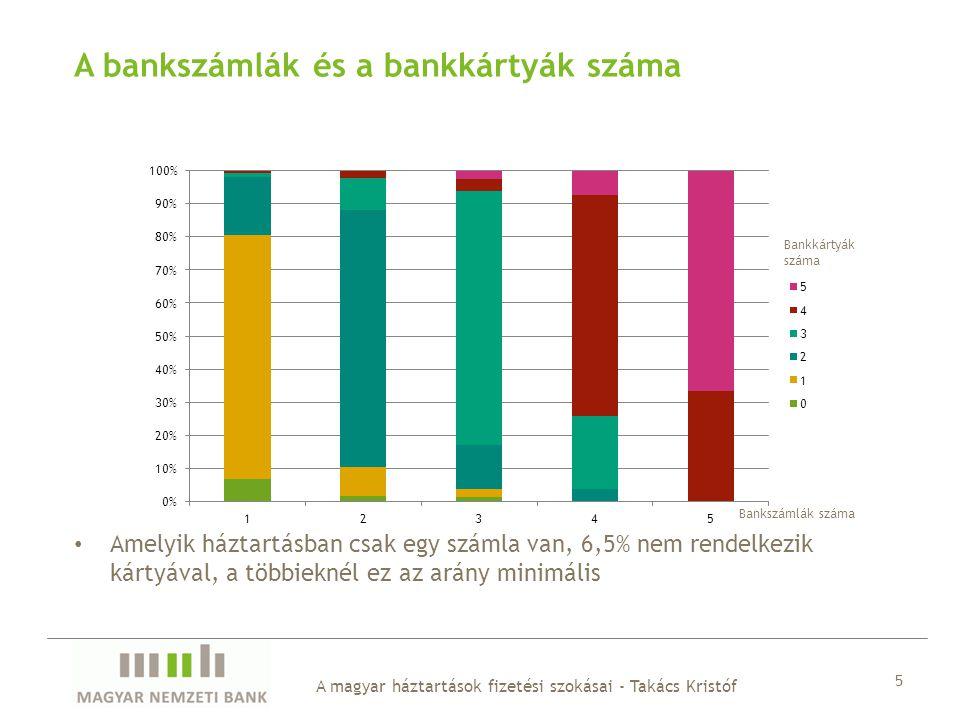 A bankszámlák és a bankkártyák száma