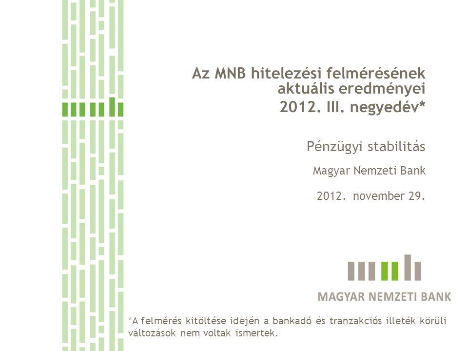 Az MNB hitelezési felmérésének aktuális eredményei