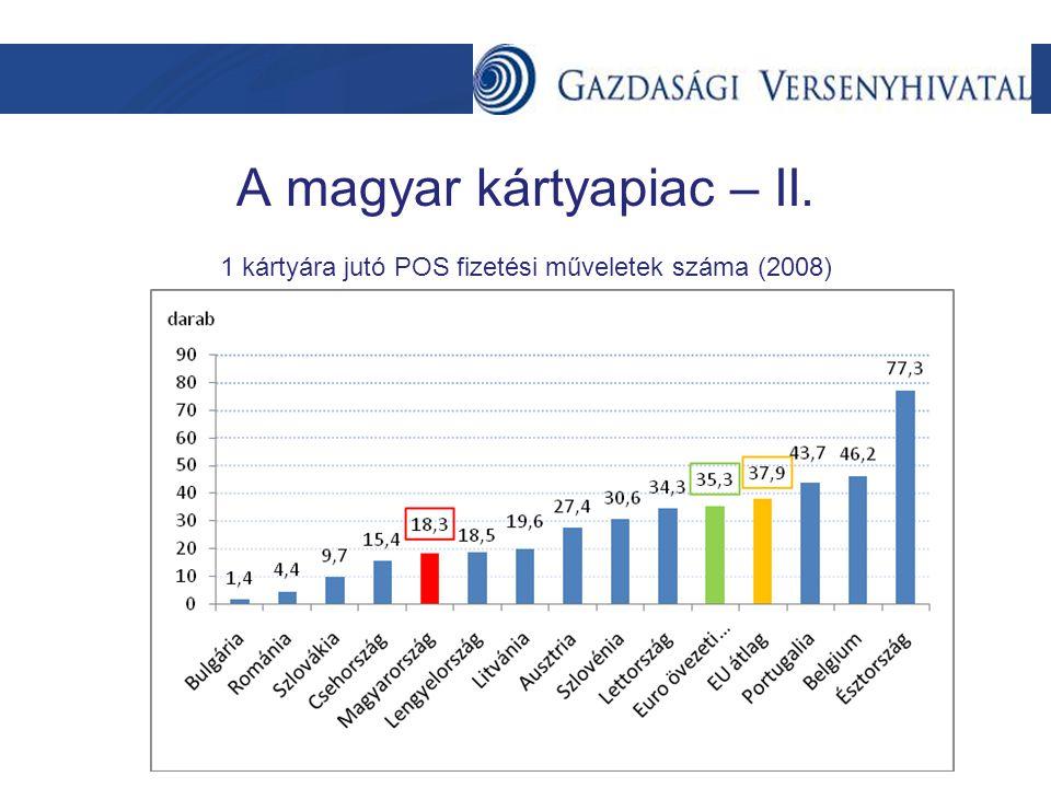 A magyar kártyapiac – II.