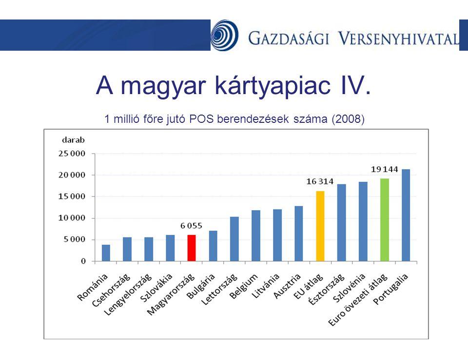 1 millió főre jutó POS berendezések száma (2008)