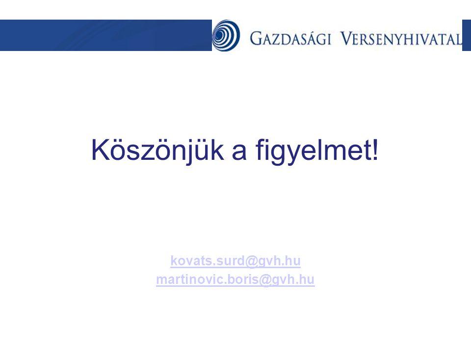 Köszönjük a figyelmet! kovats.surd@gvh.hu martinovic.boris@gvh.hu