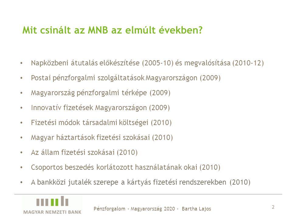 Mit csinált az MNB az elmúlt években