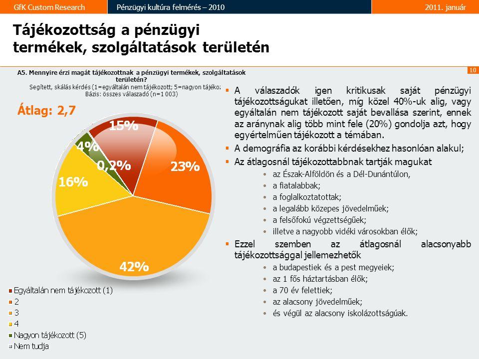 Tájékozottság a pénzügyi termékek, szolgáltatások területén