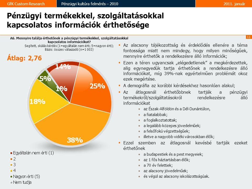 Pénzügyi termékekkel, szolgáltatásokkal kapcsolatos információk érthetősége