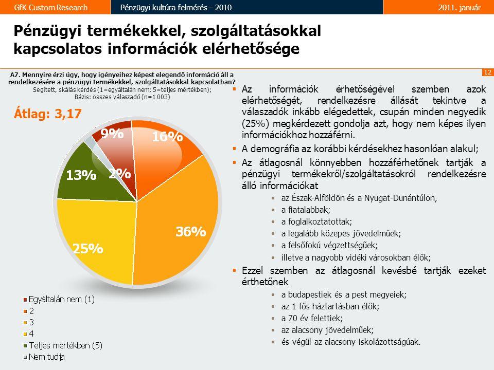 Pénzügyi termékekkel, szolgáltatásokkal kapcsolatos információk elérhetősége