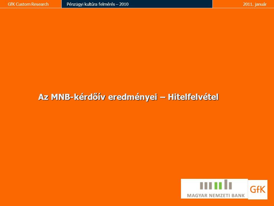 Az MNB-kérdőív eredményei – Hitelfelvétel