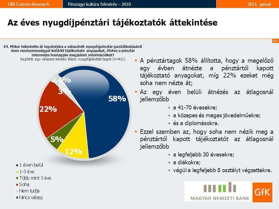 Az éves nyugdíjpénztári tájékoztatók áttekintése