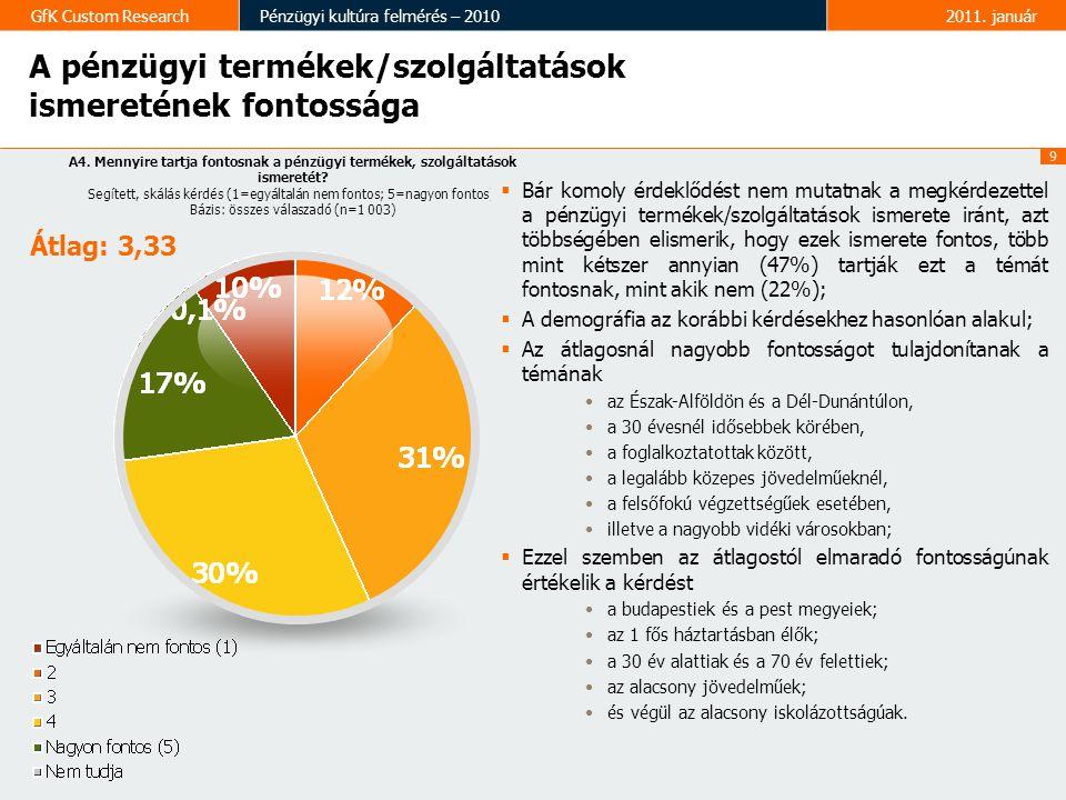 A pénzügyi termékek/szolgáltatások ismeretének fontossága