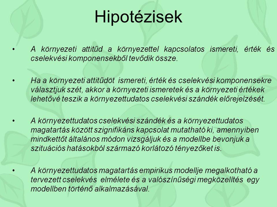 Hipotézisek A környezeti attitűd a környezettel kapcsolatos ismereti, érték és cselekvési komponensekből tevődik össze.