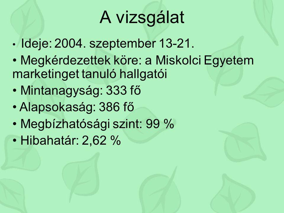 A vizsgálat Ideje: 2004. szeptember 13-21. Megkérdezettek köre: a Miskolci Egyetem marketinget tanuló hallgatói.