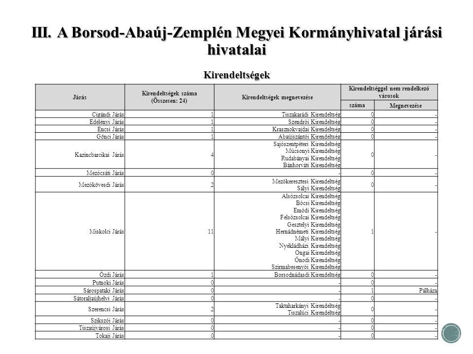 III. A Borsod-Abaúj-Zemplén Megyei Kormányhivatal járási hivatalai