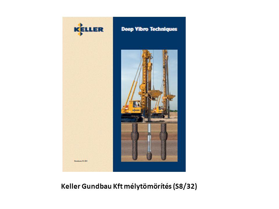 Keller Gundbau Kft mélytömörítés (S8/32)