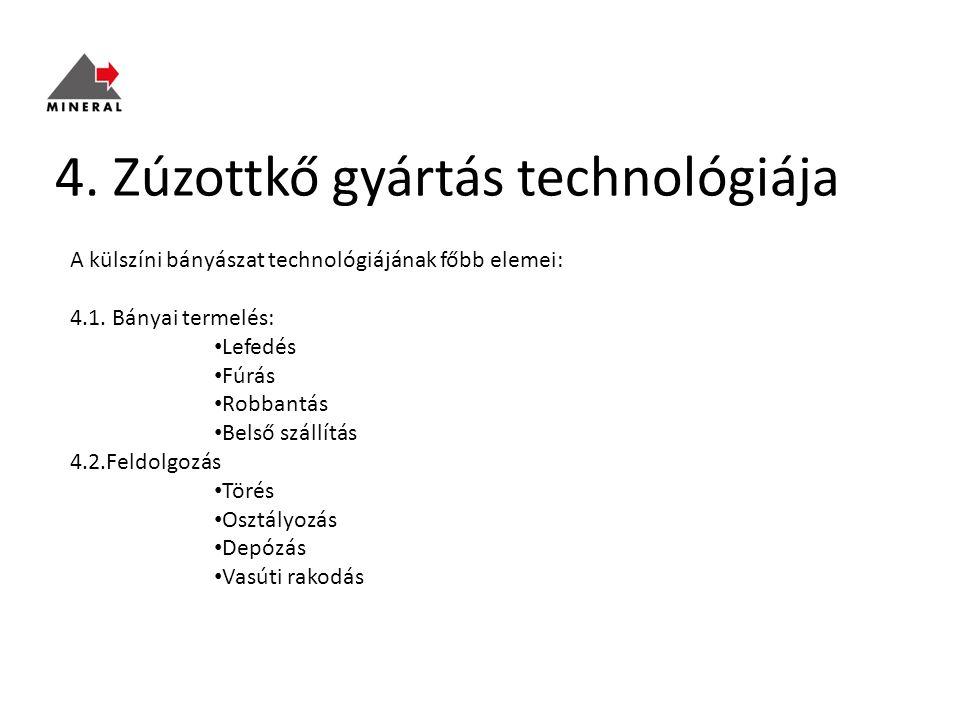 4. Zúzottkő gyártás technológiája