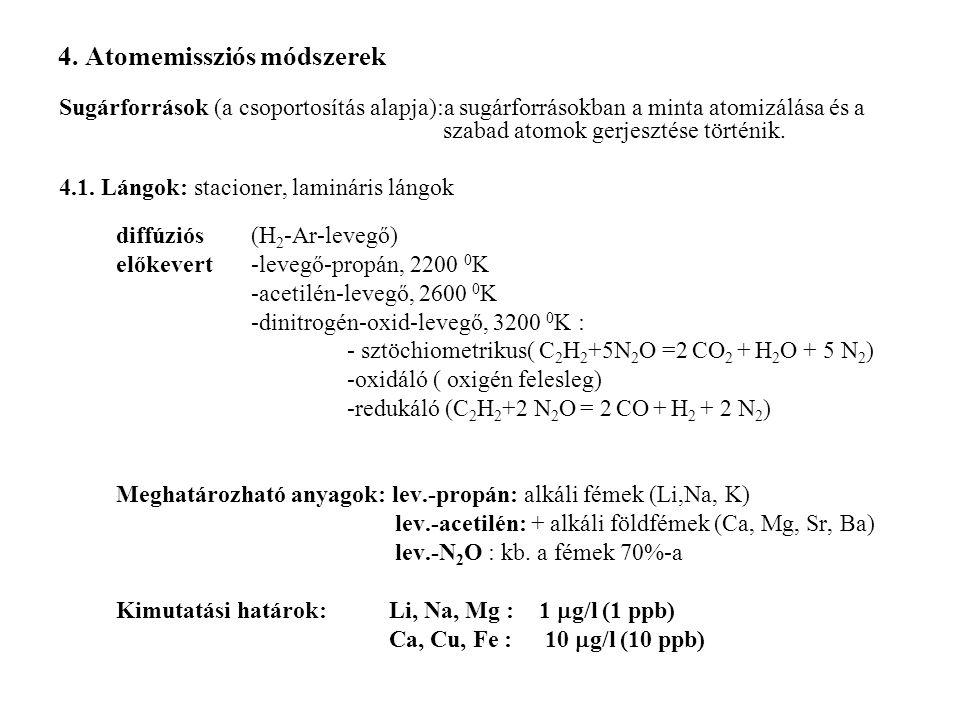 4. Atomemissziós módszerek