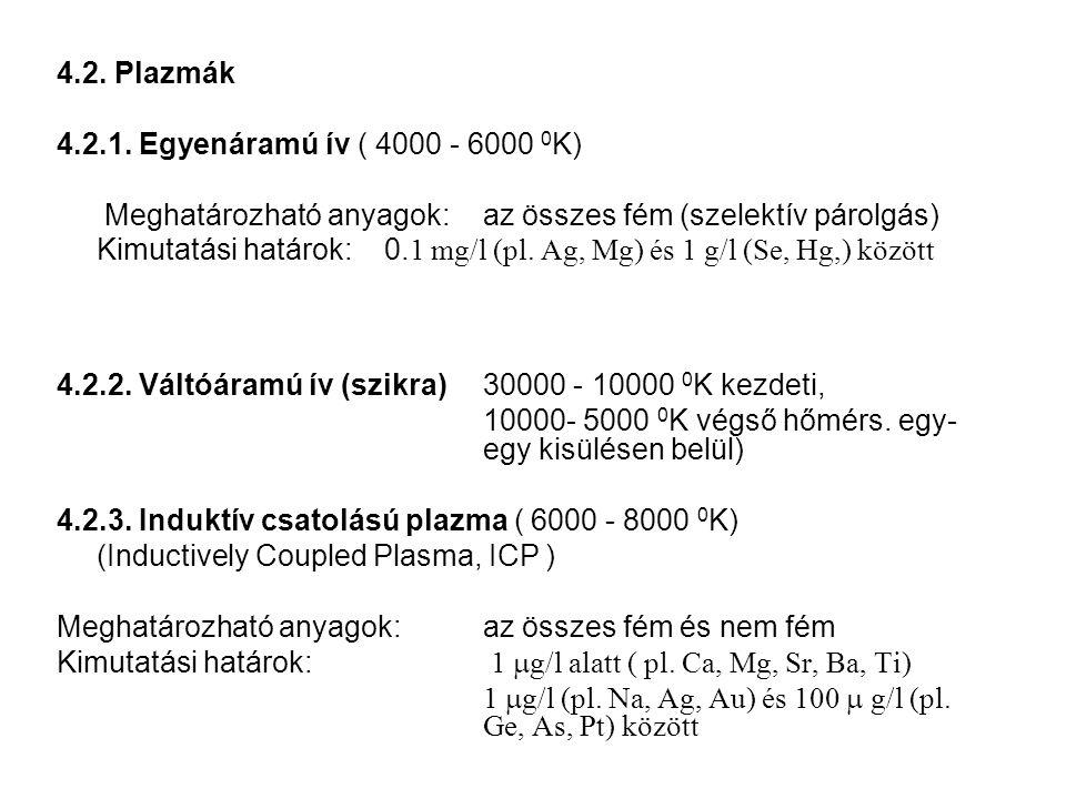 4.2. Plazmák 4.2.1. Egyenáramú ív ( 4000 - 6000 0K) Meghatározható anyagok: az összes fém (szelektív párolgás)