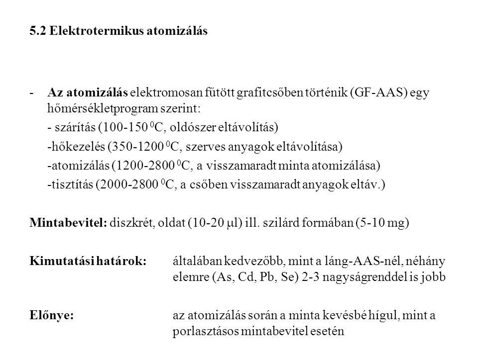5.2 Elektrotermikus atomizálás