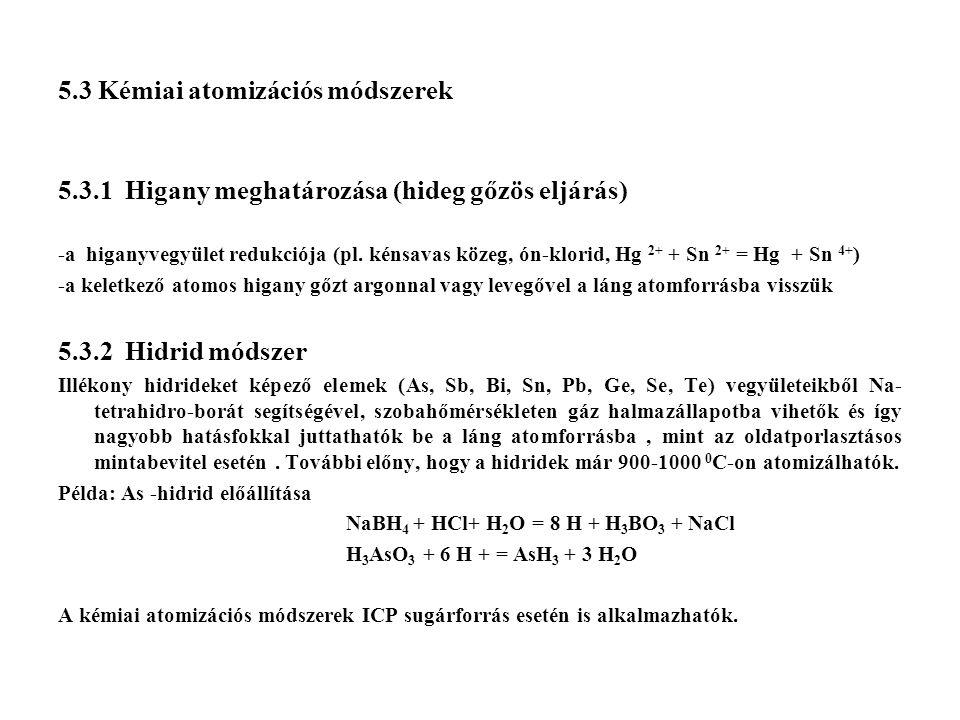 5.3 Kémiai atomizációs módszerek