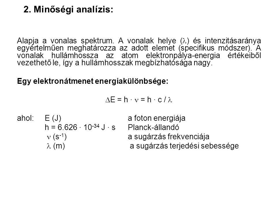2. Minőségi analízis: