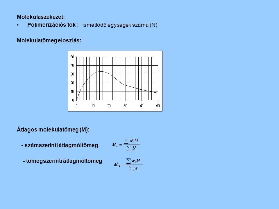 Molekulaszekezet: Polimerizációs fok : ismétlődő egységek száma (N) Molekulatömeg eloszlás: Átlagos molekulatömeg (M):