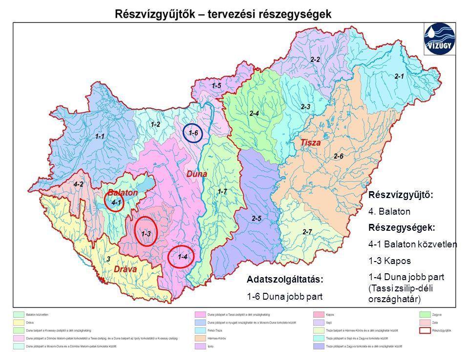 Részvízgyűjtő: 4. Balaton. Részegységek: 4-1 Balaton közvetlen. 1-3 Kapos. 1-4 Duna jobb part (Tassi zsilip-déli országhatár)