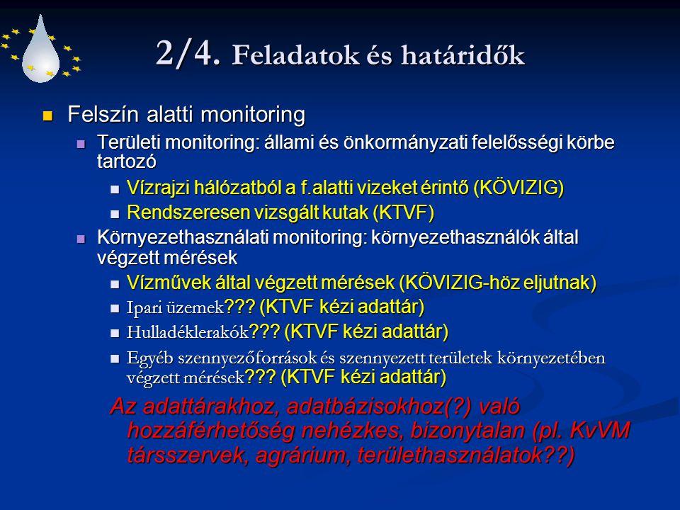 2/4. Feladatok és határidők