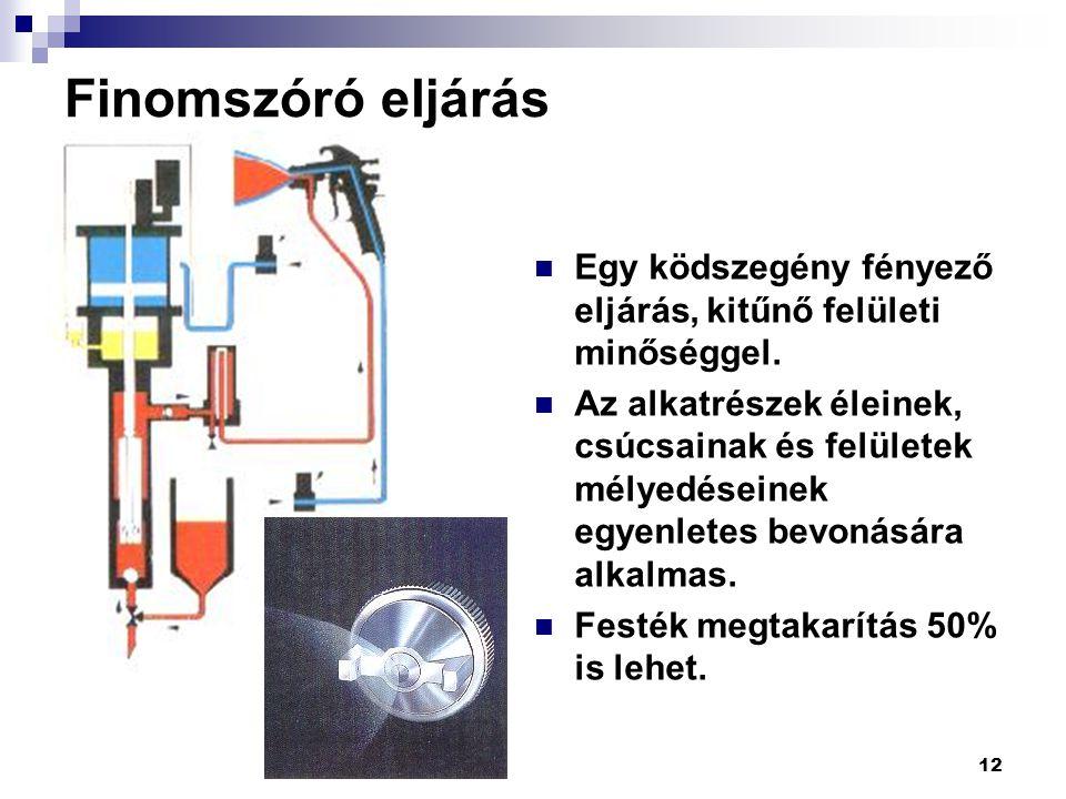 Finomszóró eljárás Egy ködszegény fényező eljárás, kitűnő felületi minőséggel.