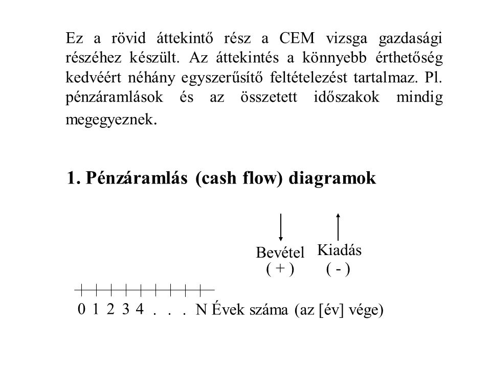 1. Pénzáramlás (cash flow) diagramok