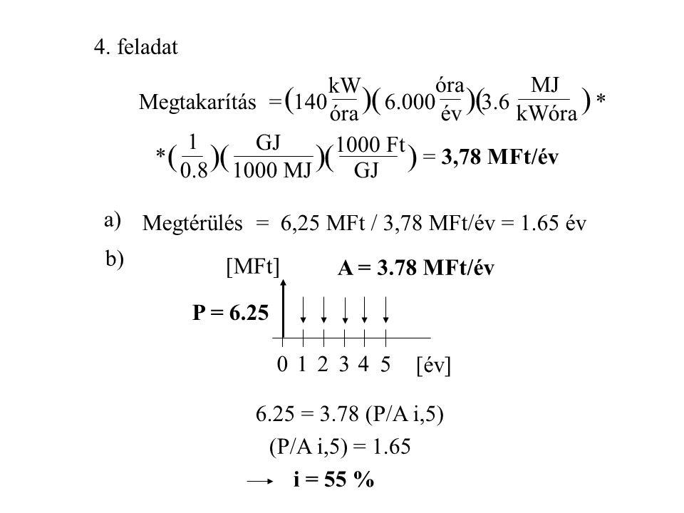 ( ) ( ) ( ) ( ) ( ) ( ) 4. feladat kW óra MJ