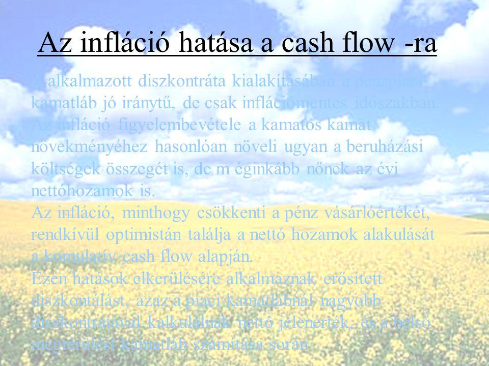 Az infláció hatása a cash flow -ra