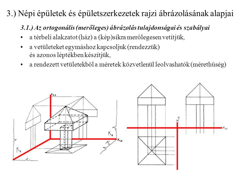 3.) Népi épületek és épületszerkezetek rajzi ábrázolásának alapjai