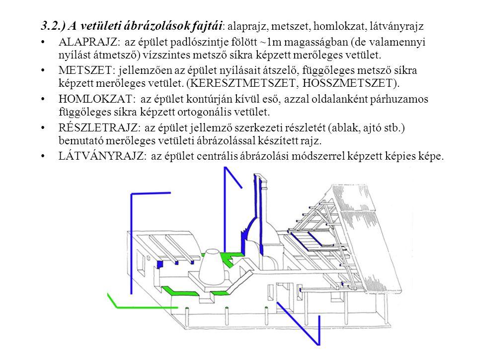 3.2.) A vetületi ábrázolások fajtái: alaprajz, metszet, homlokzat, látványrajz