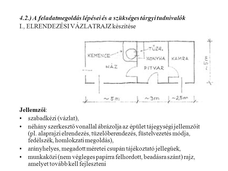 4.2.) A feladatmegoldás lépései és a szükséges tárgyi tudnivalók