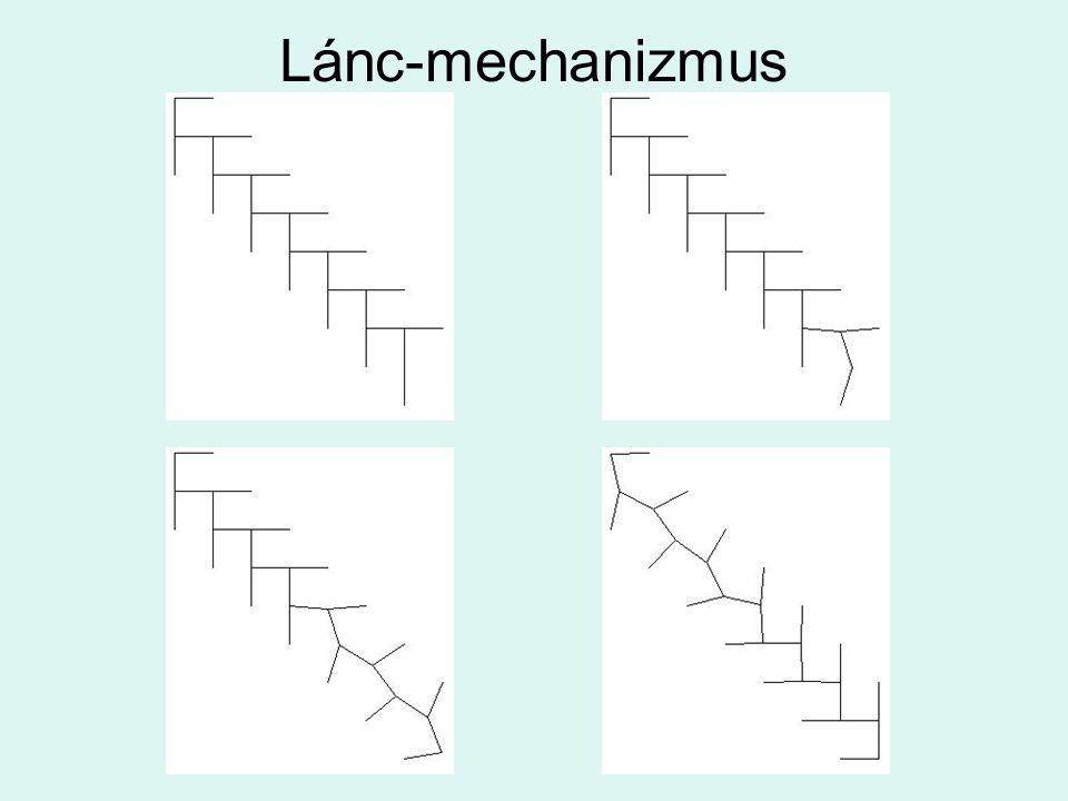 Lánc-mechanizmus