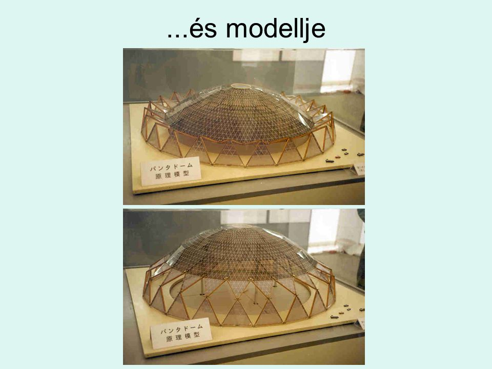 ...és modellje