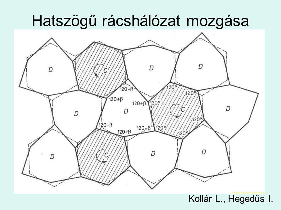 Hatszögű rácshálózat mozgása