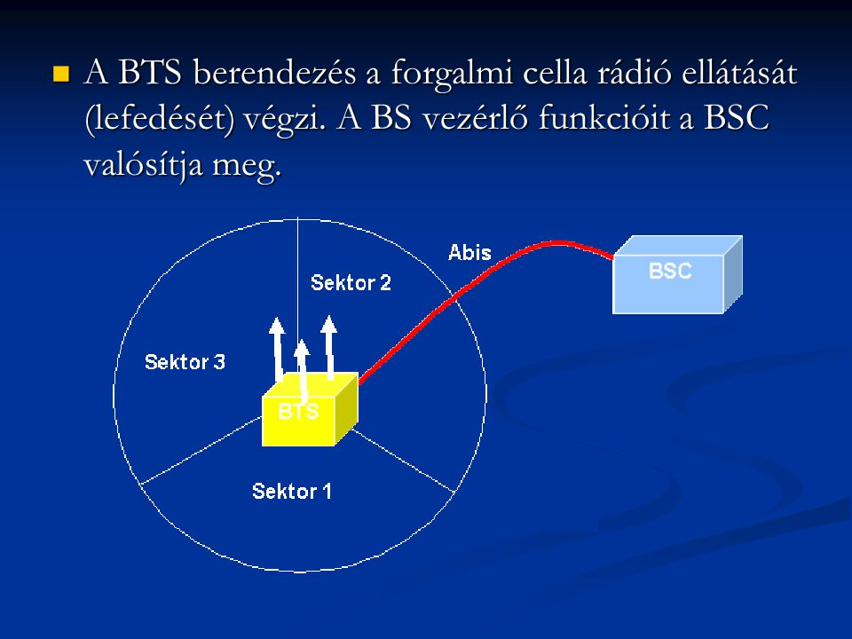 A BTS berendezés a forgalmi cella rádió ellátását (lefedését) végzi