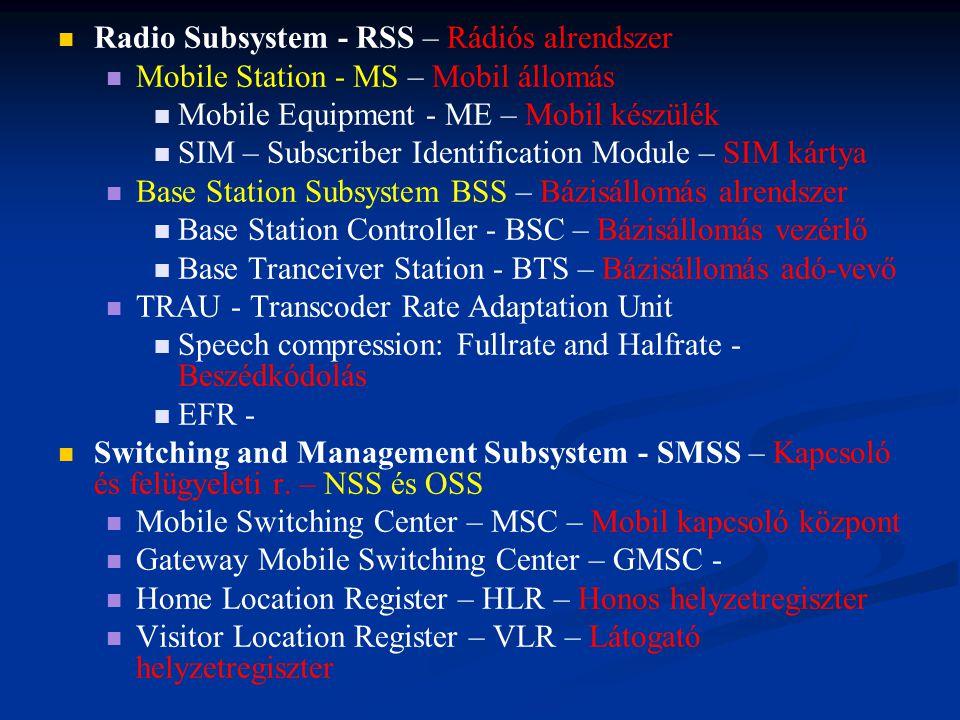 Radio Subsystem - RSS – Rádiós alrendszer