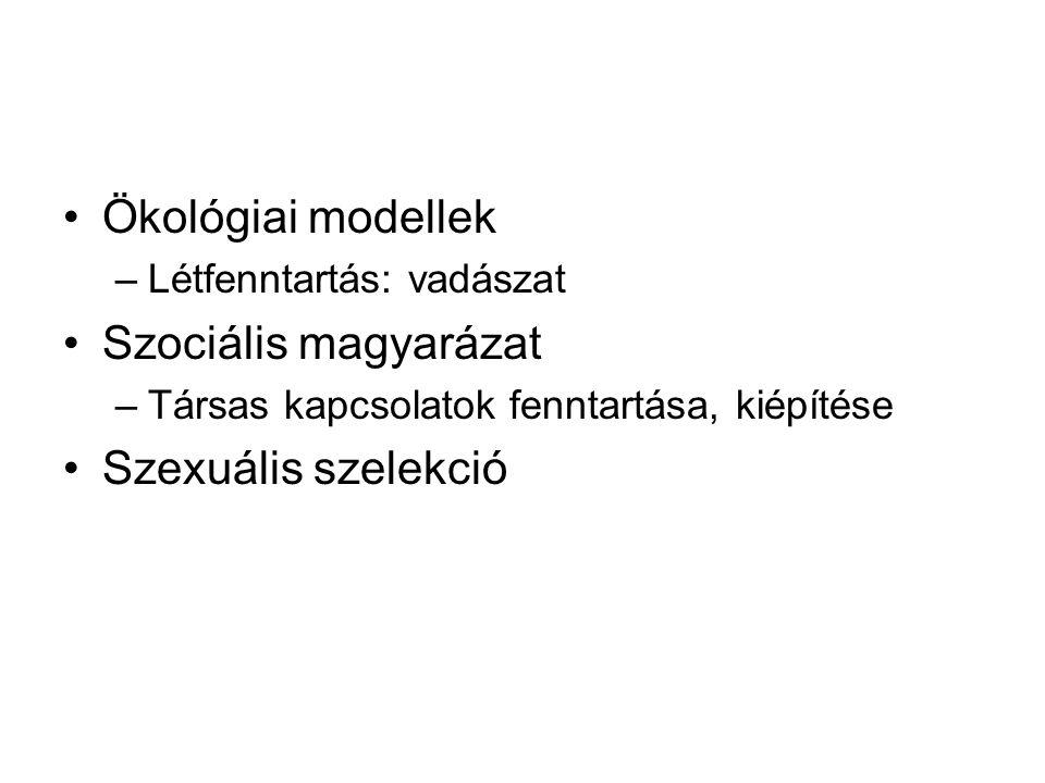 Ökológiai modellek Szociális magyarázat Szexuális szelekció